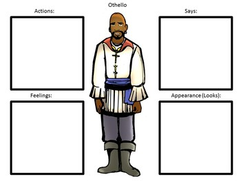 Character Maps for the Play Othello by William Shakespeare