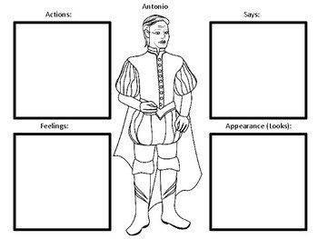 Character Maps for the Play The Merchant of Venice by William Shakespeare