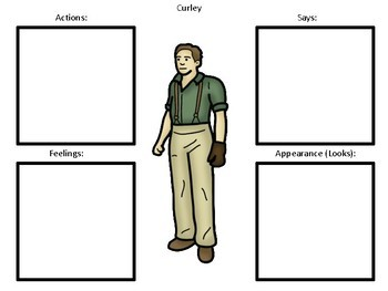 Character Maps for the novel Of Mice and Men by John Steinbeck