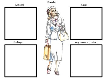 Character Maps for the play A Streetcar Named Desire by Tennessee Williams