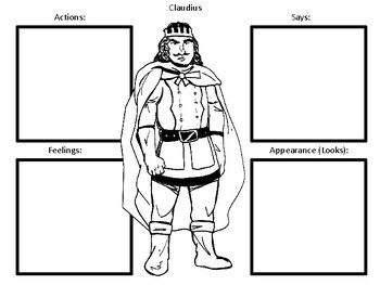 Character Maps for the play Hamlet by William Shakespeare