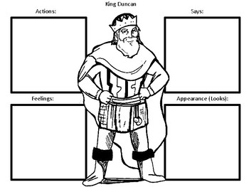 Character Maps for the play Macbeth by William Shakespeare