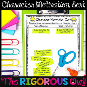 Character Motivation Activities | Print and Digital | Distance Learning