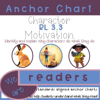 Character Motivation Anchor Chart