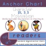 Character Motivation Anchor Chart