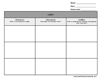 Character Motivation & Conflict Graphic Organizer