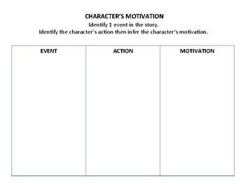 Character Motivation Graphic Organizer