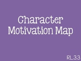 Character Motivation Map