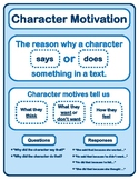Character Motivation Poster