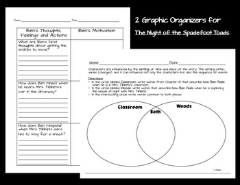 Character Motivation & Setting Graphic Organizers - Night of the Spadefoot Toads