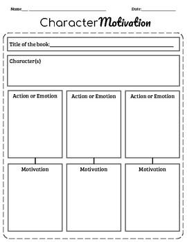 Character Motivation Template (BookStudy)