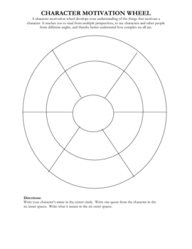 Character Motivation Wheel