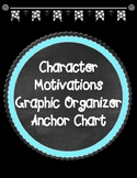 Character Motivations Anchor Chart