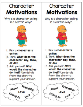 Character Motivations Bookmark