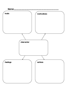 Character Motivations Graphic Organizer