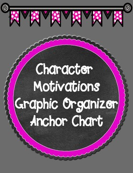 Character Motivations Graphic Organizer Anchor Chart