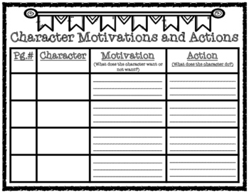 Character Motivations and Actions Text Talk Graphic Organizers for Any Text