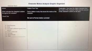 Character Motive Graphic Organizer