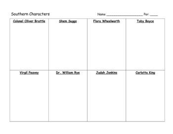 Character Notes for Bull Run by Paul Fleischman