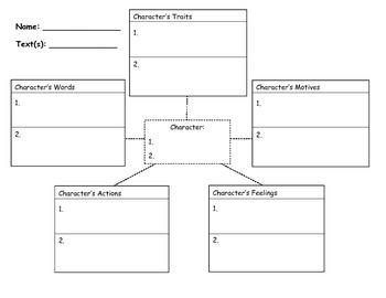 Character Organizer