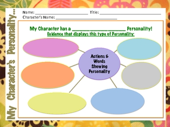 Character Personality Bubble Map