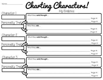 Character Personality Trait Chart Organizer