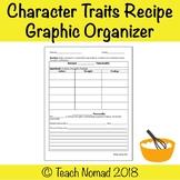 Character Personality (Traits) Recipe Graphic Organizer/Worksheet