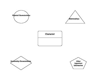 Character Planning Web
