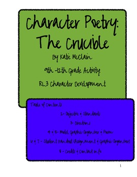 Character Poem - The Crucible