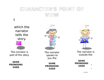 Character Point of View Guide Chart