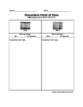 Character Point of View T-Chart for I Wanna Iguana Characters