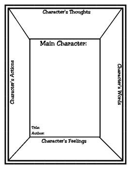 Character Portrait