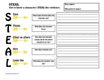 Character Portrait and Analysis Graphic Organizers - Using STEAL