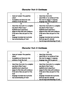 Character Post-It Rubric