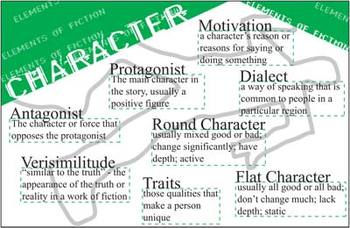 Character Class Poster - Elements of Literature - Round, Flat Characterization