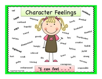 Character Posters: Feelings, Traits and Motivations