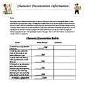 Character Presentation Activity and rubric