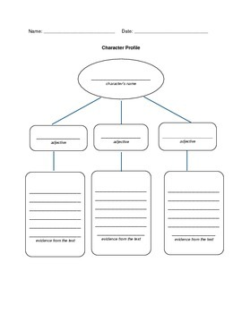 Character Profile Graphic Organizer