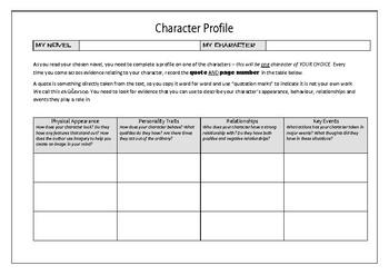 Character Profile Template Teaching Resources Teachers Pay Teachers