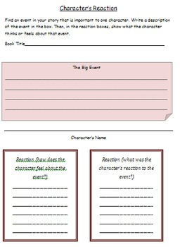 Character Reaction Graphic Organizer- Common Core Aligned