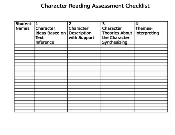 Character Reading Assessment Checklist