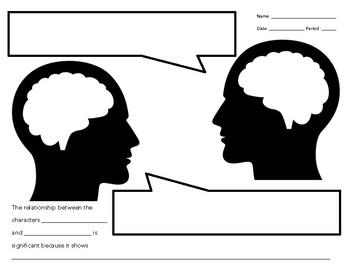 Character Relationship Visual