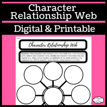 Character Relationship Web Graphic Organizer for Reading or Writing