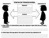 Character Relationships Graphic Organizer