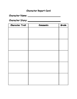 Character Report Card_Fictional Elements_Determining Importance strategy