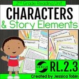 Character Response RL2.3