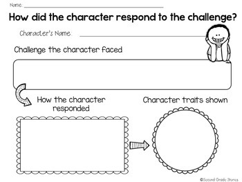Character Response Sheets and Trait Posters ~ Bundle