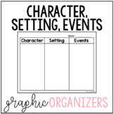 Character, Setting, & Events Graphic Organizers