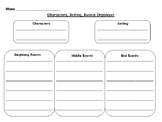 Character, Setting, Events Graphic Organizer