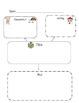 Character, Setting, Plot Graphic Organizer